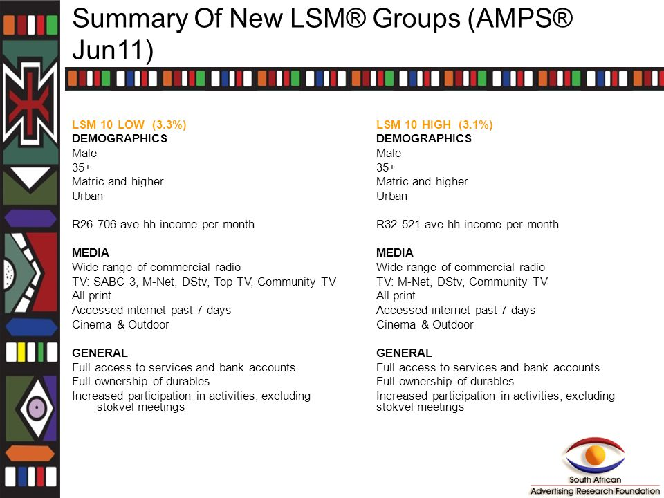 Summary Of New LSM® Groups (AMPS® Jun11) LSM 10 LOW (3.3%) DEMOGRAPHICS Male 35+ Matric and higher Urban R26 706 ave hh income per month MEDIA Wide range of commercial radio TV: SABC 3, M-Net, DStv, Top TV, Community TV All print Accessed internet past 7 days Cinema & Outdoor GENERAL Full access to services and bank accounts Full ownership of durables Increased participation in activities, excluding stokvel meetings LSM 10 HIGH (3.1%) DEMOGRAPHICS Male 35+ Matric and higher Urban R32 521 ave hh income per month MEDIA Wide range of commercial radio TV: M-Net, DStv, Community TV All print Accessed internet past 7 days Cinema & Outdoor GENERAL Full access to services and bank accounts Full ownership of durables Increased participation in activities, excluding stokvel meetings