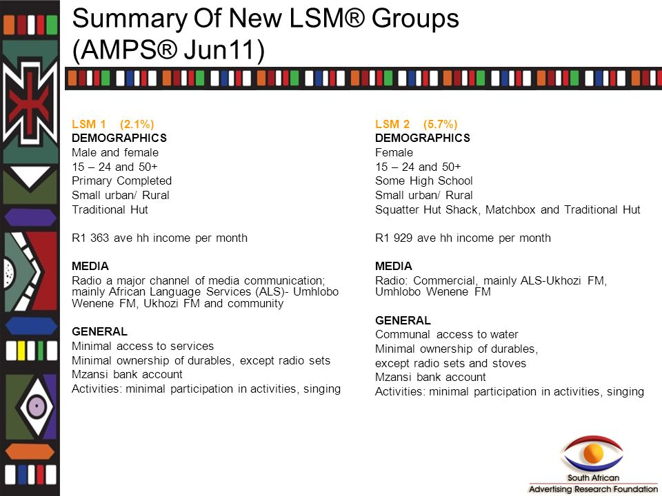 Summary Of New LSM® Groups (AMPS® Jun11) LSM 1 (2.1%) DEMOGRAPHICS Male and female 15 – 24 and 50+ Primary Completed Small urban/ Rural Traditional Hu