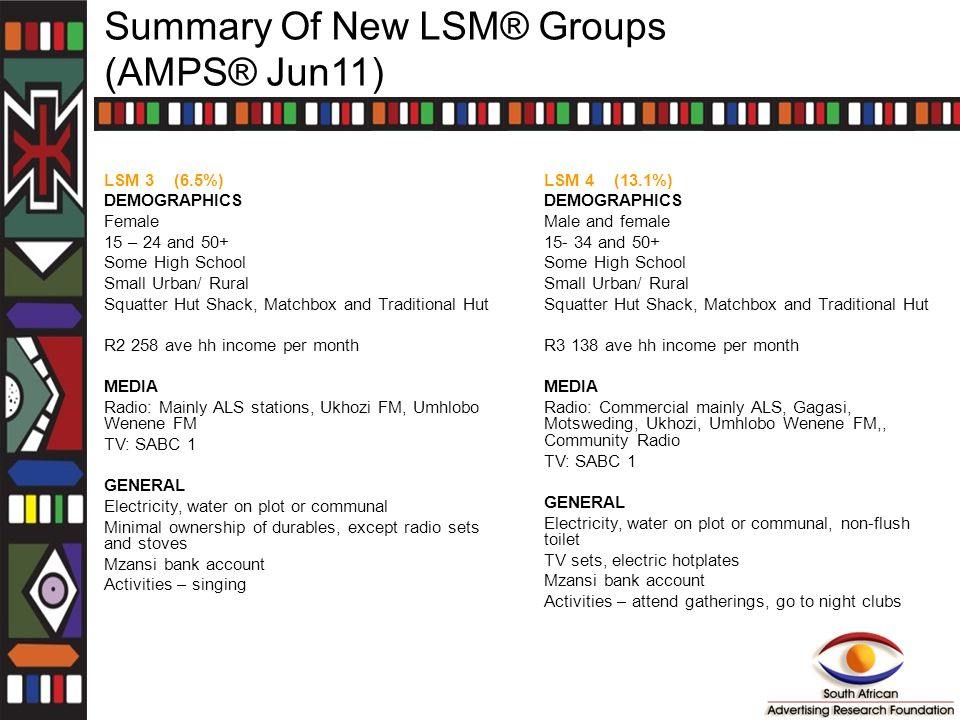 Summary Of New LSM® Groups (AMPS® Jun11) LSM 3 (6.5%) DEMOGRAPHICS Female 15 – 24 and 50+ Some High School Small Urban/ Rural Squatter Hut Shack, Matc
