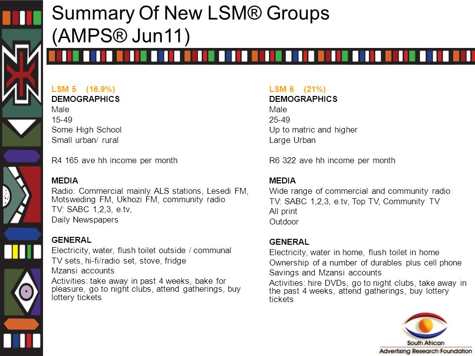 Summary Of New LSM® Groups (AMPS® Jun11) LSM 5 (16.9%) DEMOGRAPHICS Male 15-49 Some High School Small urban/ rural R4 165 ave hh income per month MEDI
