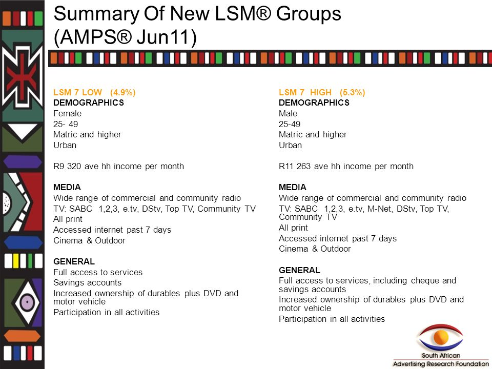 Summary Of New LSM® Groups (AMPS® Jun11) LSM 7 LOW (4.9%) DEMOGRAPHICS Female 25- 49 Matric and higher Urban R9 320 ave hh income per month MEDIA Wide range of commercial and community radio TV: SABC 1,2,3, e.tv, DStv, Top TV, Community TV All print Accessed internet past 7 days Cinema & Outdoor GENERAL Full access to services Savings accounts Increased ownership of durables plus DVD and motor vehicle Participation in all activities LSM 7 HIGH (5.3%) DEMOGRAPHICS Male 25-49 Matric and higher Urban R11 263 ave hh income per month MEDIA Wide range of commercial and community radio TV: SABC 1,2,3, e.tv, M-Net, DStv, Top TV, Community TV All print Accessed internet past 7 days Cinema & Outdoor GENERAL Full access to services, including cheque and savings accounts Increased ownership of durables plus DVD and motor vehicle Participation in all activities