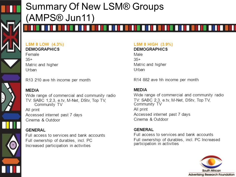 Summary Of New LSM® Groups (AMPS® Jun11) LSM 8 LOW (4.3%) DEMOGRAPHICS Female 35+ Matric and higher Urban R13 210 ave hh income per month MEDIA Wide range of commercial and community radio TV: SABC 1,2,3, e.tv, M-Net, DStv, Top TV, Community TV All print Accessed internet past 7 days Cinema & Outdoor GENERAL Full access to services and bank accounts Full ownership of durables, incl.