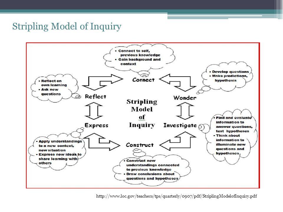 http://www.loc.gov/teachers/tps/quarterly/0907/pdf/StriplingModelofInquiry.pdf Stripling Model of Inquiry