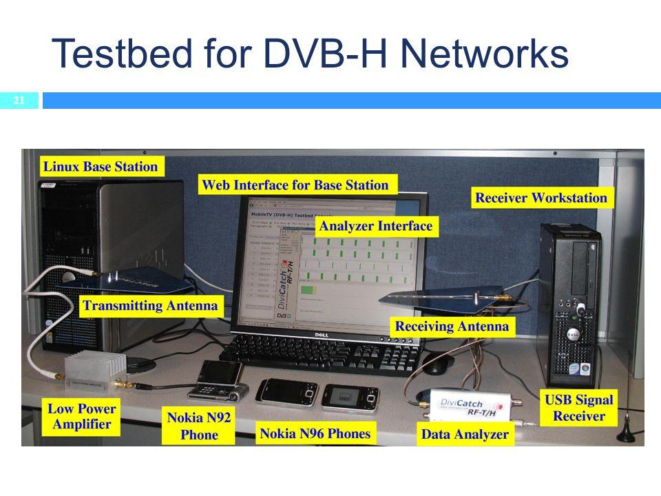 Testbed for DVB-H Networks 21