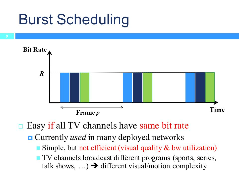 Burst Scheduling Easy if all TV channels have same bit rate Currently used in many deployed networks Simple, but not efficient (visual quality & bw utilization) TV channels broadcast different programs (sports, series, talk shows, …) different visual/motion complexity Time R Bit Rate Frame p 9