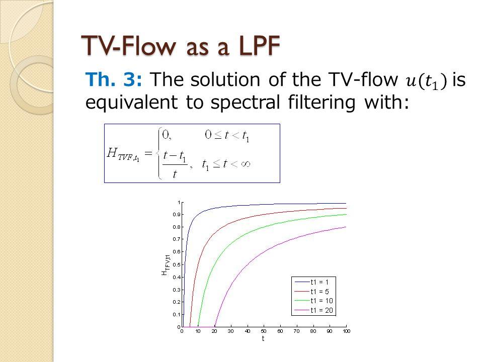 TV-Flow as a LPF