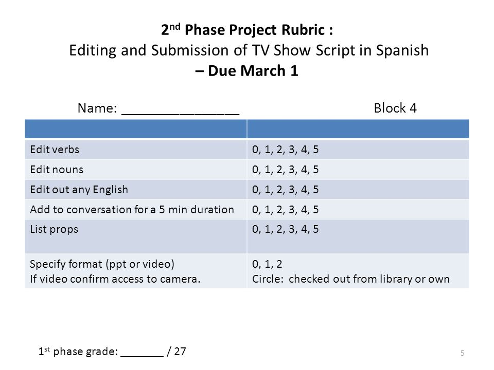 3rd Phase Project Rubric : Presentation of Cooking Show (in Spanish) - Due March 13 Name: ________________Block 4 Be a conversation between two people demonstrating how to cook a favorite dish.