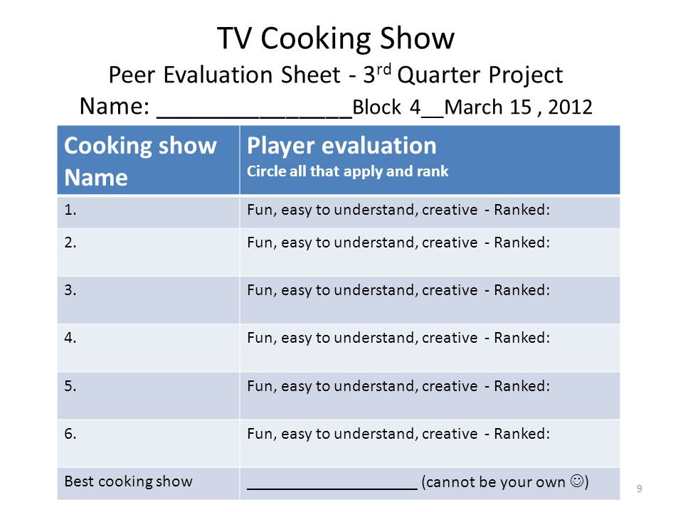 TV Cooking Show Peer Evaluation Sheet - 3 rd Quarter Project Name: _______________ Block 4__March 15, 2012 Cooking show Name Player evaluation Circle