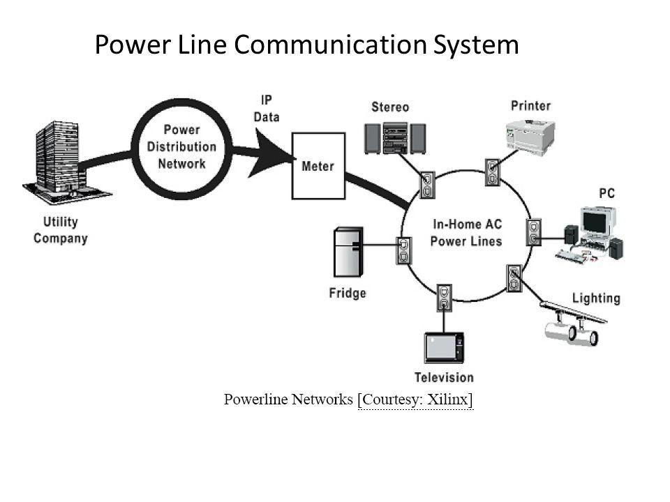 Power Line Communication System