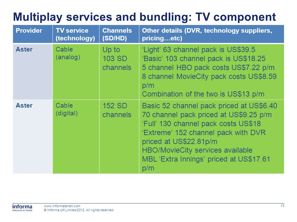 Multiplay services and bundling: TV component ProviderTV service (technology) Channels (SD/HD) Other details (DVR, technology suppliers, pricing…etc)
