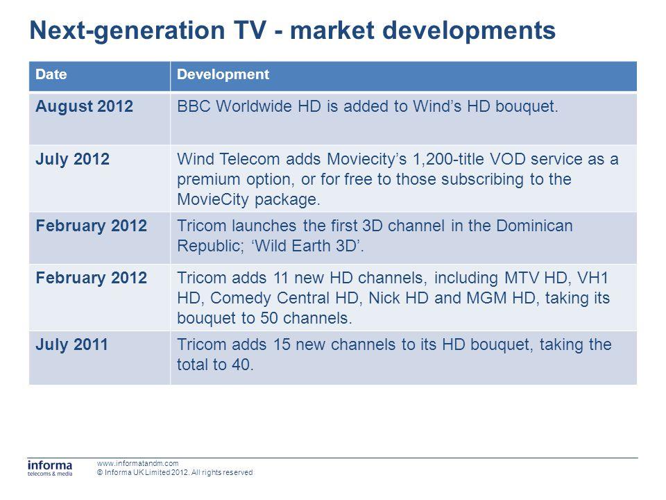 Next-generation TV - market developments DateDevelopment August 2012BBC Worldwide HD is added to Winds HD bouquet. July 2012Wind Telecom adds Moviecit
