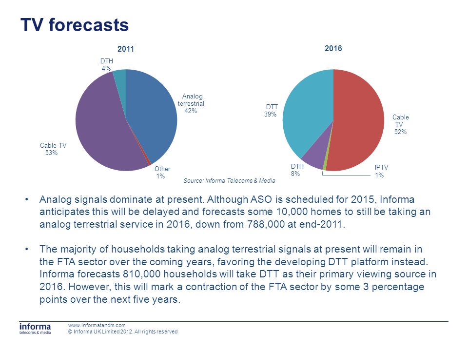 TV forecasts Source: Informa Telecoms & Media www.informatandm.com © Informa UK Limited 2012. All rights reserved IPTV 1% Analog signals dominate at p