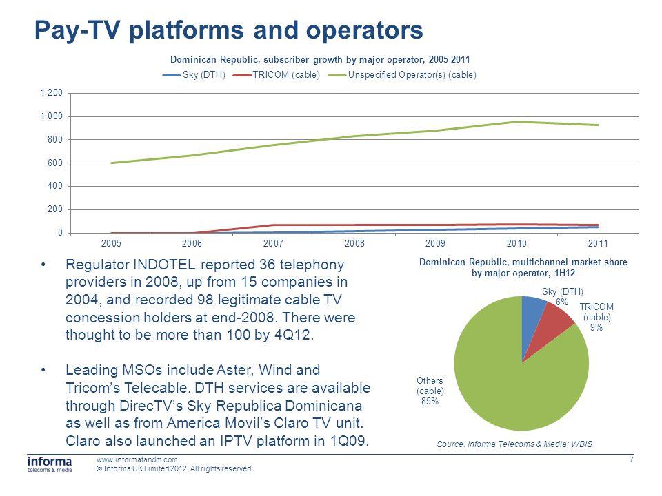 Operators: Subscriber performance www.informatandm.com © Informa UK Limited 2012.