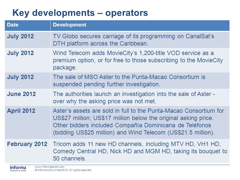 Multiplay services and bundling 10www.informatandm.com ©All rights reserved ProviderFixed broadband Fixed telephony TVMobile broadband Mobile telephony Wi-FI hot spots TricomFTTx - up to 100Mbps VoIPCableNo ClaroFTTx - up to 100Mbps VoIPDTH IPTV Yes – 3GYesNo SkyNo DTHNo WindNoVoIPMMDSYes – 4GNo AsterCable - up to 2Mbps NoCableNo