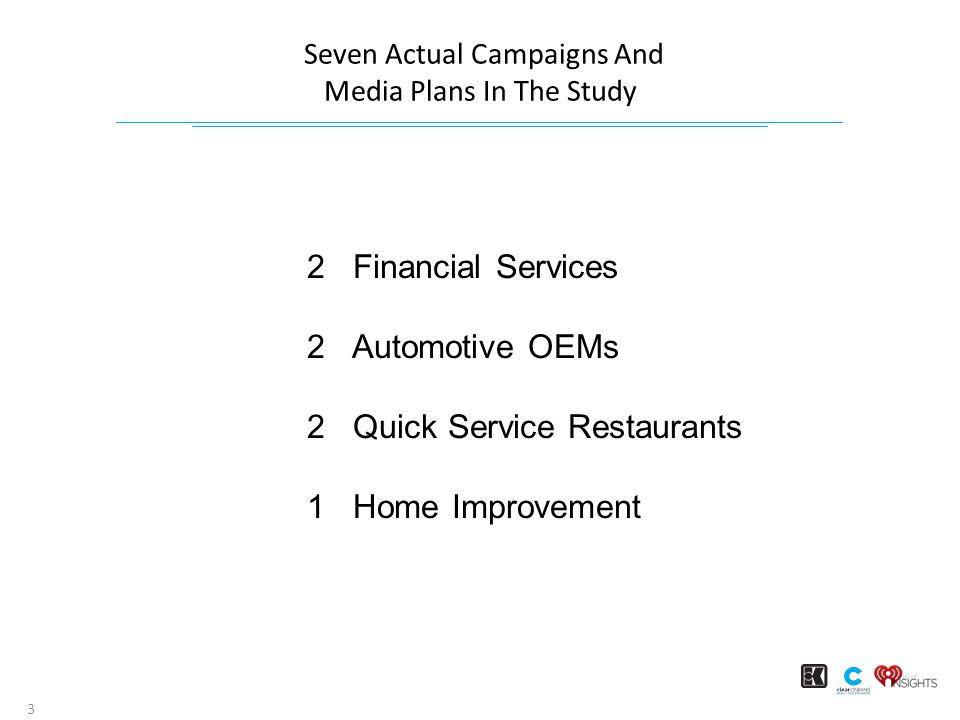 Seven Actual Campaigns And Media Plans In The Study 3 2 Financial Services 2 Automotive OEMs 2 Quick Service Restaurants 1 Home Improvement