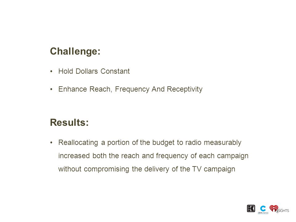 Challenge: Hold Dollars Constant Enhance Reach, Frequency And Receptivity Results: Reallocating a portion of the budget to radio measurably increased both the reach and frequency of each campaign without compromising the delivery of the TV campaign 4