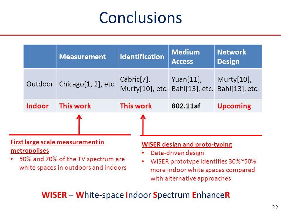 Conclusions 22 MeasurementIdentification Medium Access Network Design OutdoorChicago[1, 2], etc. Cabric[7], Murty[10], etc. Yuan[11], Bahl[13], etc. M