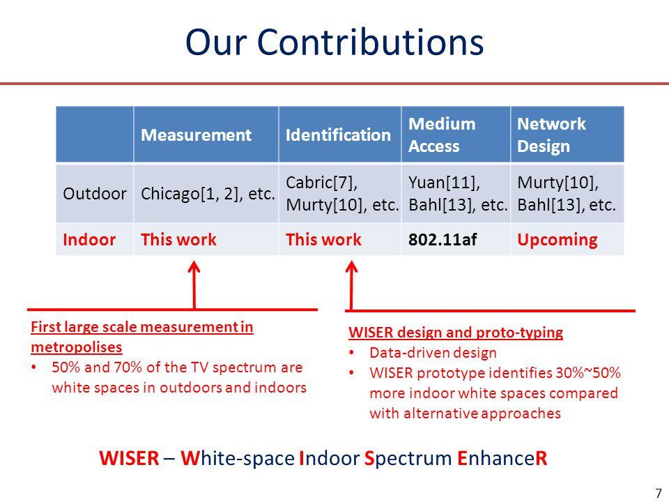 Our Contributions 7 MeasurementIdentification Medium Access Network Design OutdoorChicago[1, 2], etc. Cabric[7], Murty[10], etc. Yuan[11], Bahl[13], e
