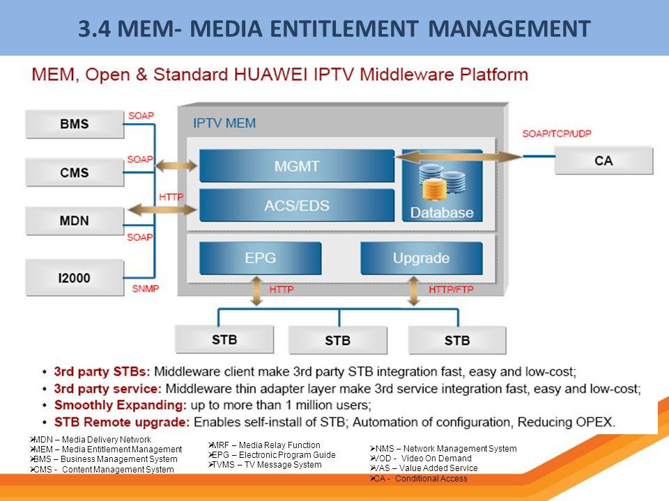 3.4 MEM- MEDIA ENTITLEMENT MANAGEMENT MDN – Media Delivery Network MEM – Media Entitlement Management BMS – Business Management System CMS - Content M