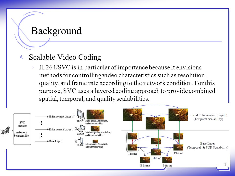 Background Scalable Video Coding SVC coding has several advantages : 1.reduce total bandwidth, storage, and computational complexity by supporting many clients with a single video content file.
