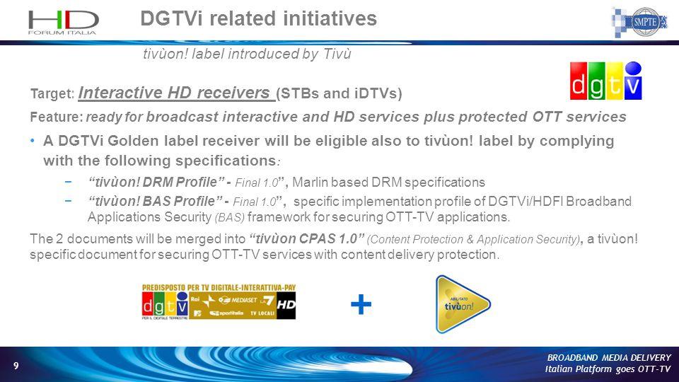 20 BROADBAND MEDIA DELIVERY Italian Platform goes OTT-TV tivùon.