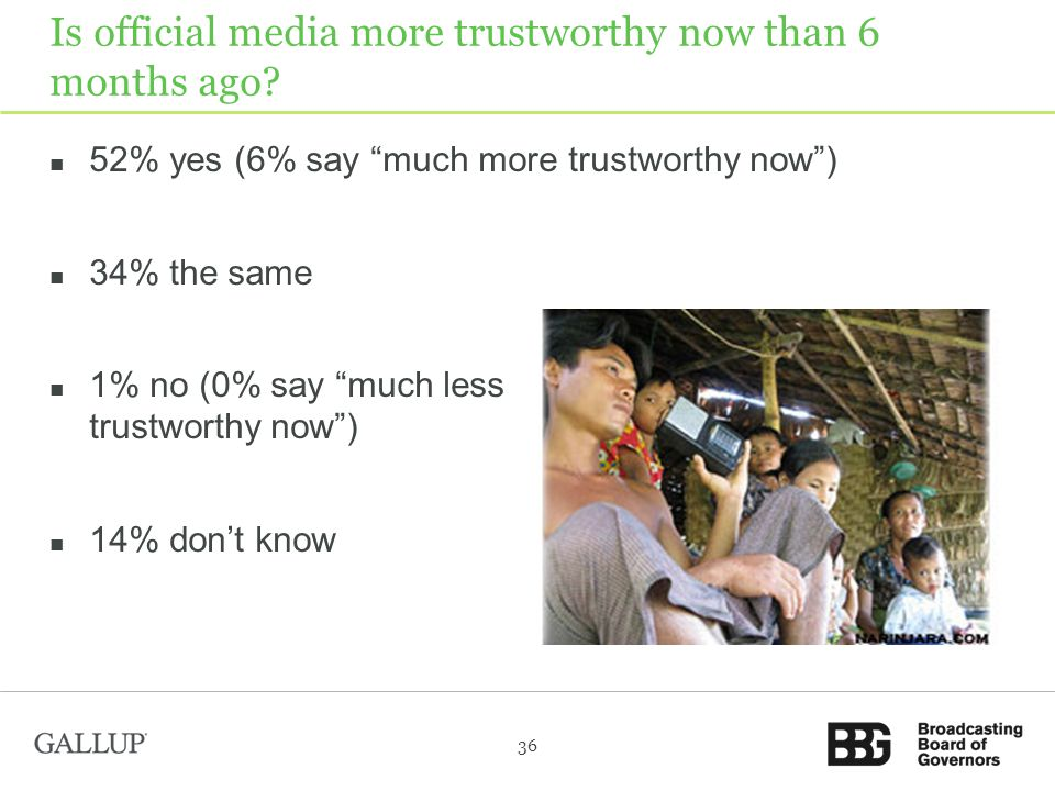 Is official media more trustworthy now than 6 months ago.