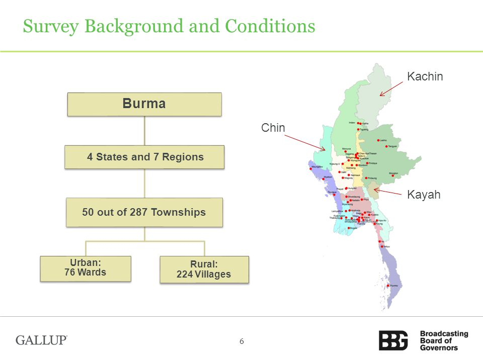 Burma 4 States and 7 Regions 50 out of 287 Townships Rural: 224 Villages Urban: 76 Wards Survey Background and Conditions 6 Chin Kachin Kayah