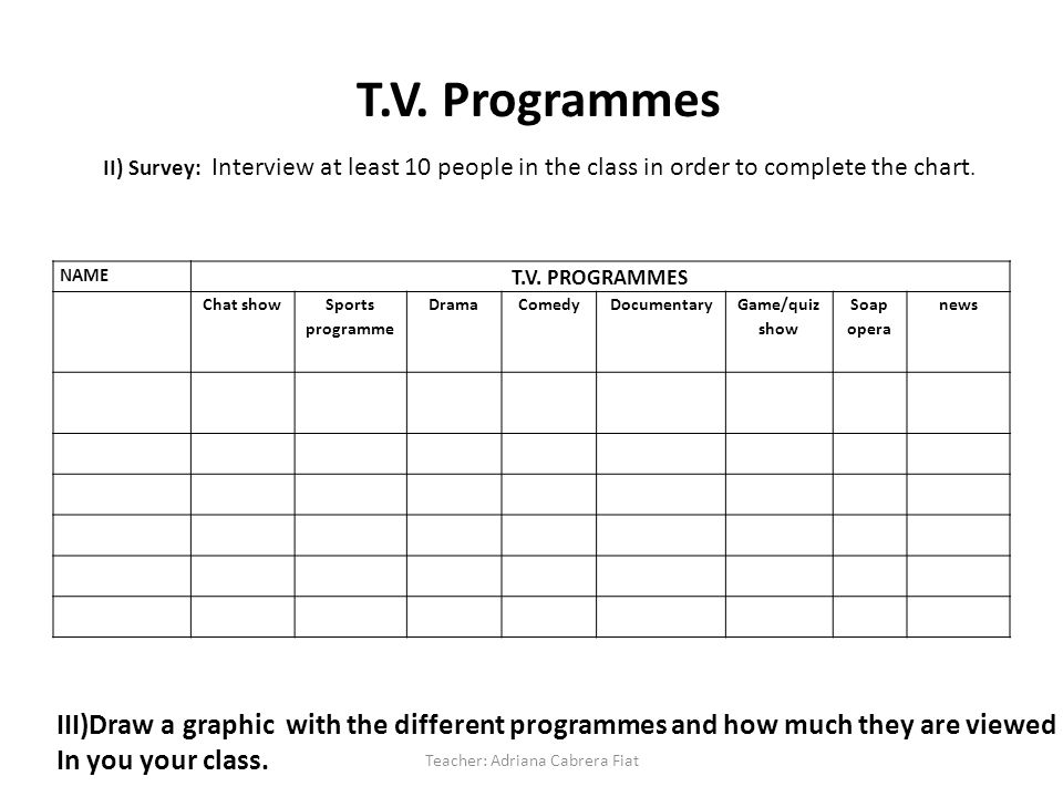 NAME T.V. PROGRAMMES Chat show Sports programme Drama Comedy Documentary Game/quiz show Soap opera news T.V. Programmes II) Survey: Interview at least