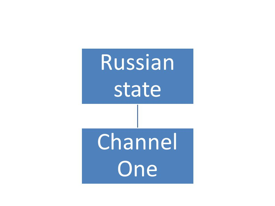 Russian state Channel One