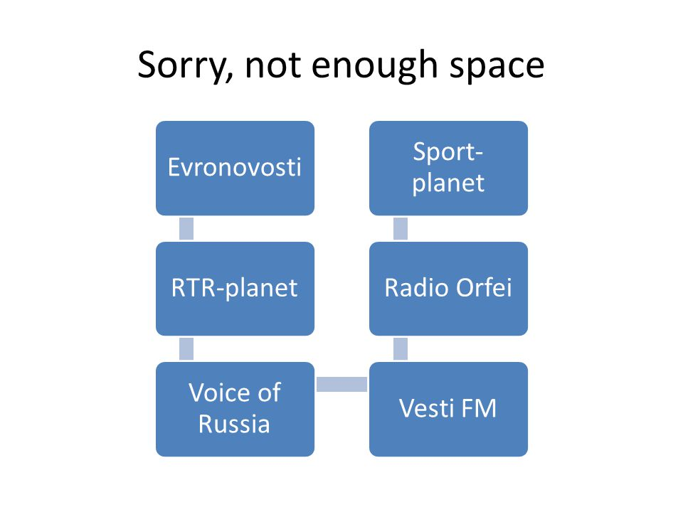 Sorry, not enough space EvronovostiRTR-planet Voice of Russia Vesti FMRadio Orfei Sport- planet