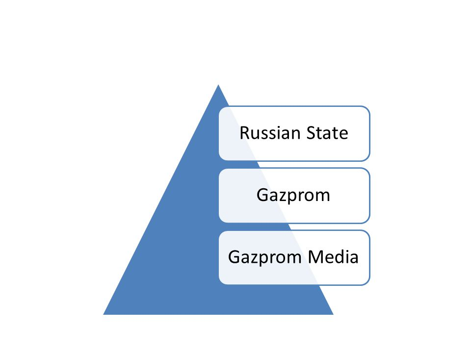 Russian StateGazpromGazprom Media