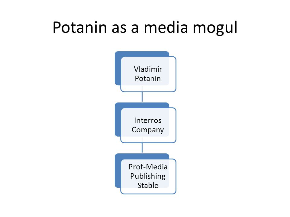 Potanin as a media mogul Vladimir Potanin Interros Company Prof-Media Publishing Stable