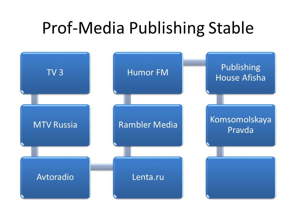 TV 3MTV RussiaAvtoradioLenta.ruRambler MediaHumor FM Publishing House Afisha Komsomolskaya Pravda