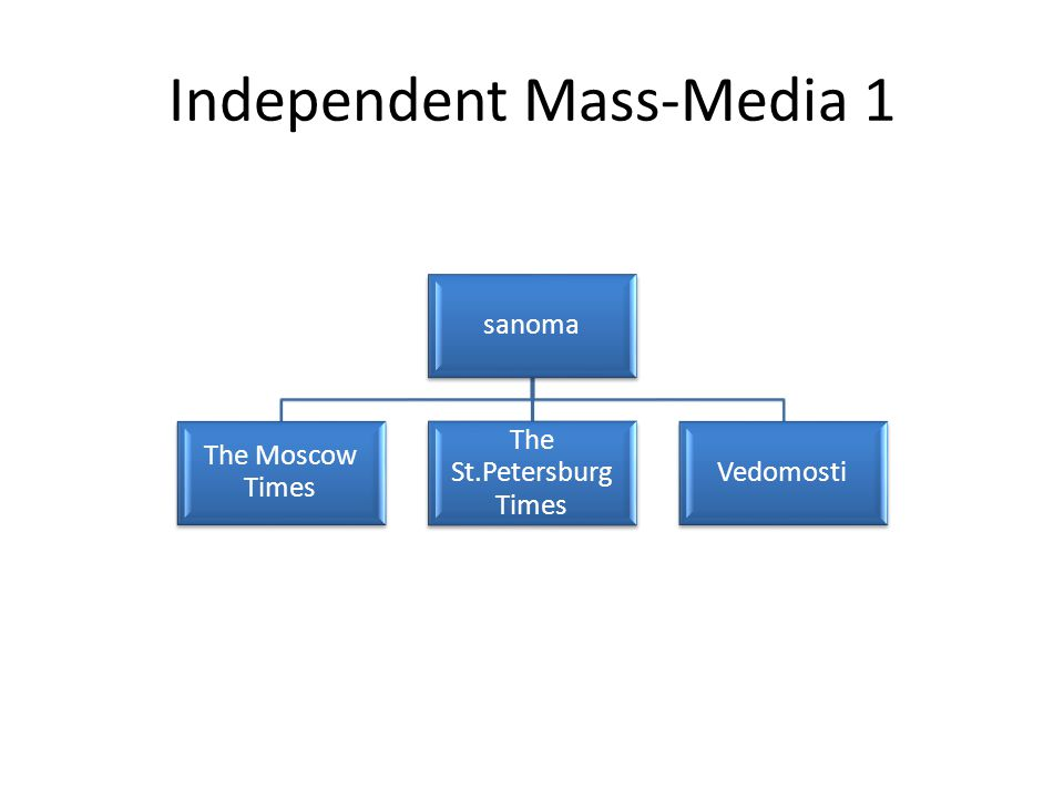 Independent Mass-Media 1 sanoma The Moscow Times The St.Petersburg Times Vedomosti