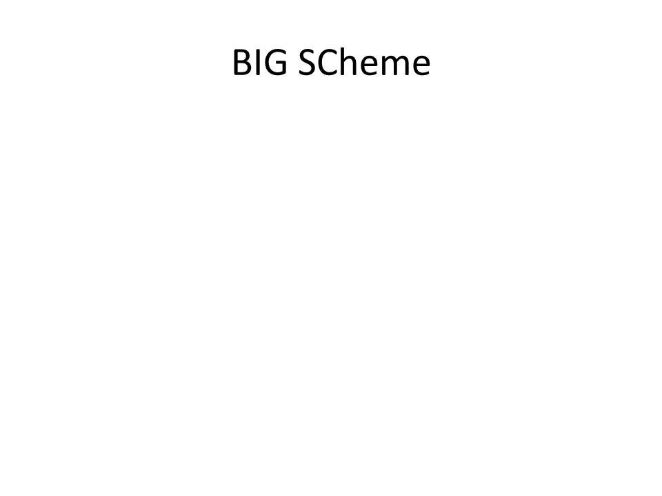 BIG SCheme