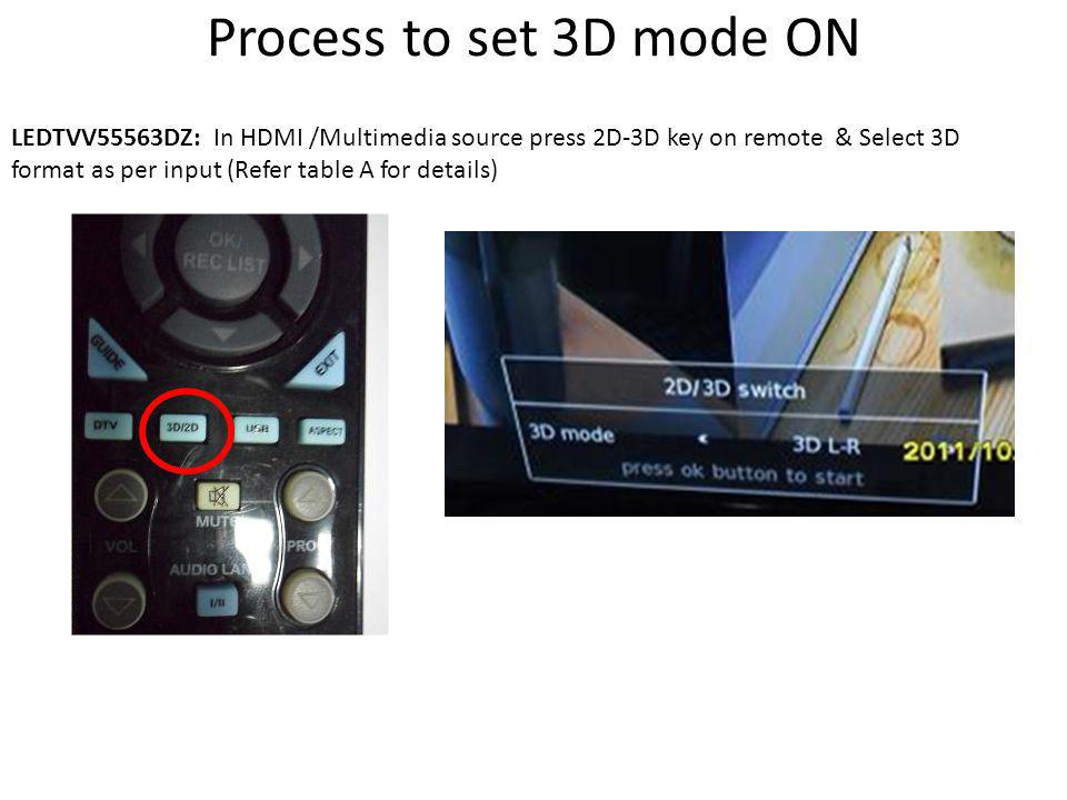 Process to set 3D mode ON LEDTVV55563DZ: In HDMI /Multimedia source press 2D-3D key on remote & Select 3D format as per input (Refer table A for details)