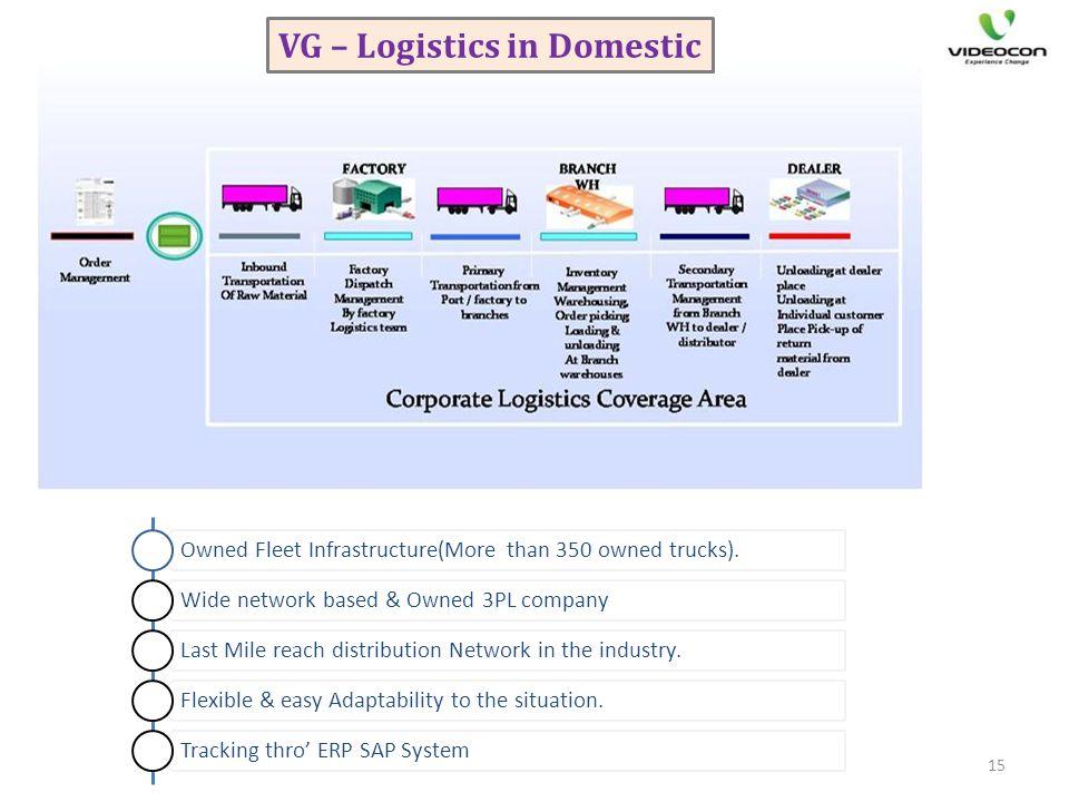 VG – Logistics in Domestic 15
