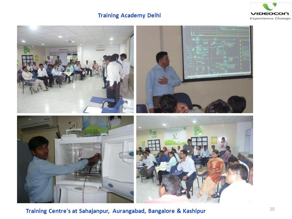 Training Academy Delhi Training Centre's at Sahajanpur, Aurangabad, Bangalore & Kashipur 20