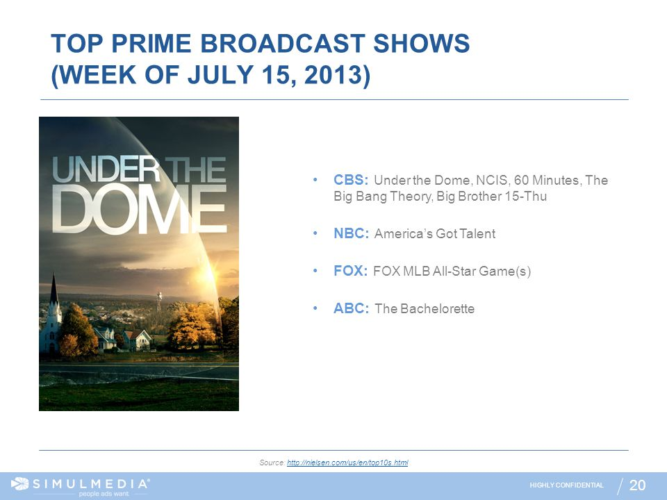 HIGHLY CONFIDENTIAL 20 TOP PRIME BROADCAST SHOWS (WEEK OF JULY 15, 2013) Source: http://nielsen.com/us/en/top10s.htmlhttp://nielsen.com/us/en/top10s.h