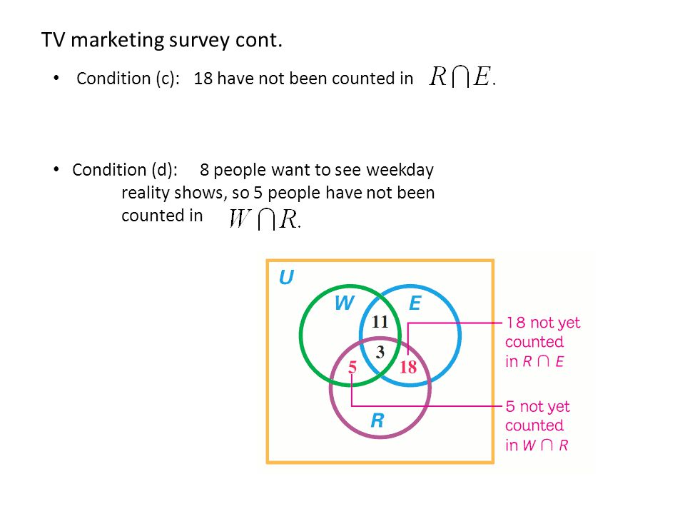 TV marketing survey cont.