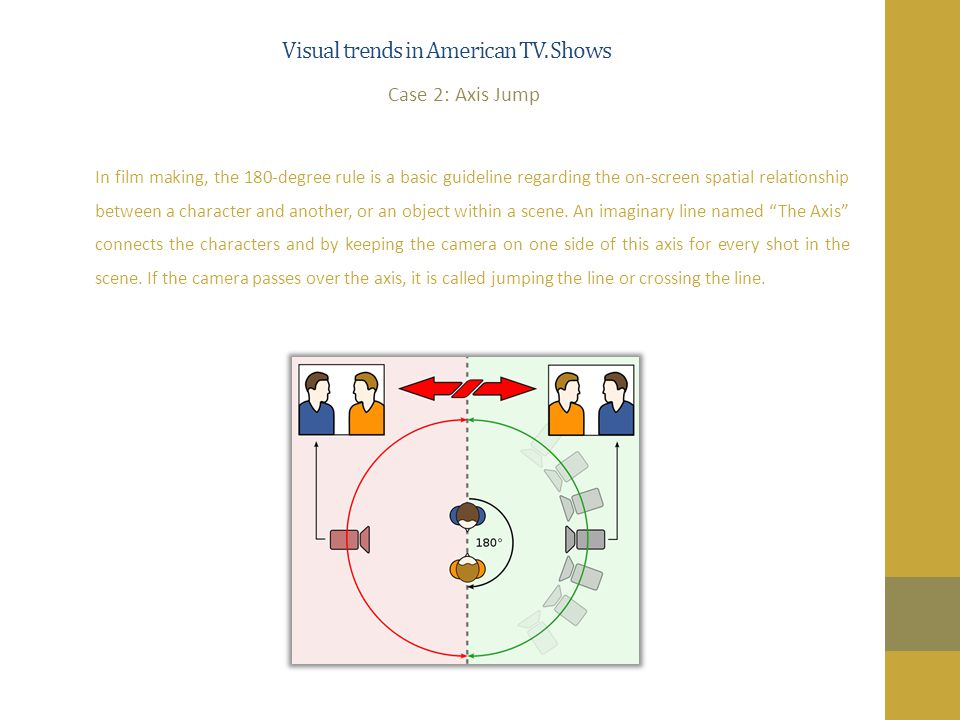 Visual trends in American TV. Shows In film making, the 180-degree rule is a basic guideline regarding the on-screen spatial relationship between a ch