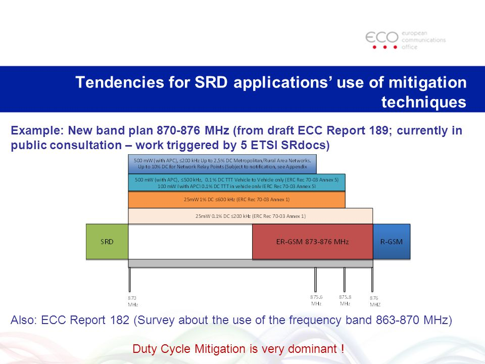 Tendencies for SRD applications use of mitigation techniques Example: New band plan MHz (from draft ECC Report 189; currently in public consultation – work triggered by 5 ETSI SRdocs) Also: ECC Report 182 (Survey about the use of the frequency band MHz) Duty Cycle Mitigation is very dominant !