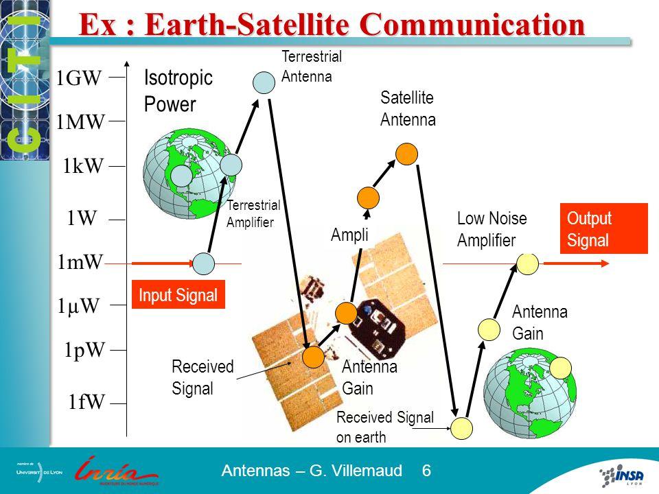 Antennas – G. Villemaud 6 1fW Isotropic Power 1pW 1µW 1mW 1W 1kW 1MW 1GW Input Signal Terrestrial Amplifier Terrestrial Antenna Received Signal Antenn