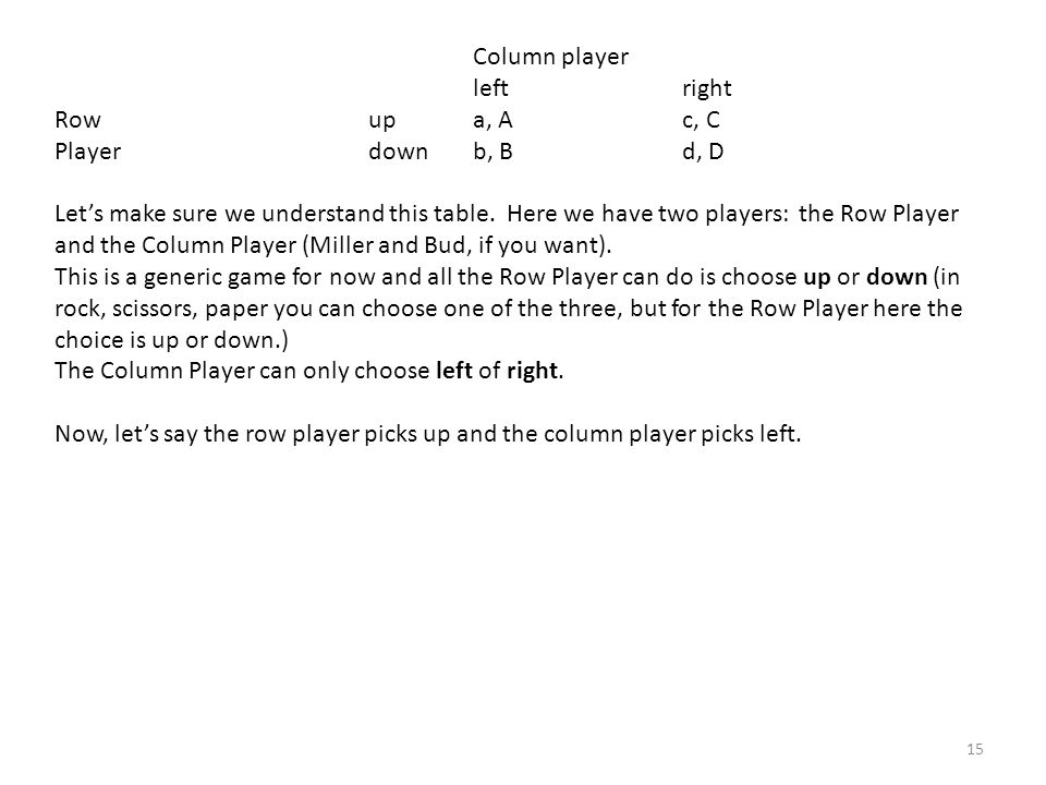 Column player left right Row upa, Ac, C Player downb, Bd, D Lets make sure we understand this table.