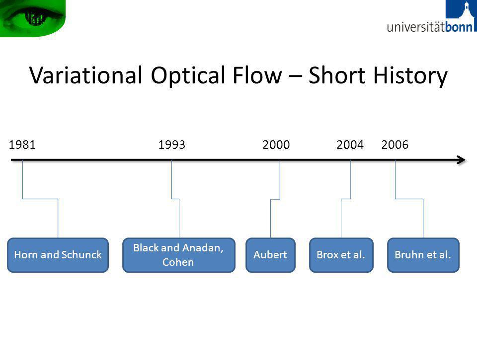 Variational Optical Flow – Short History Horn and Schunck 1981 Black and Anadan, Cohen 1993 Aubert 20002004 Brox et al. 2006 Bruhn et al.