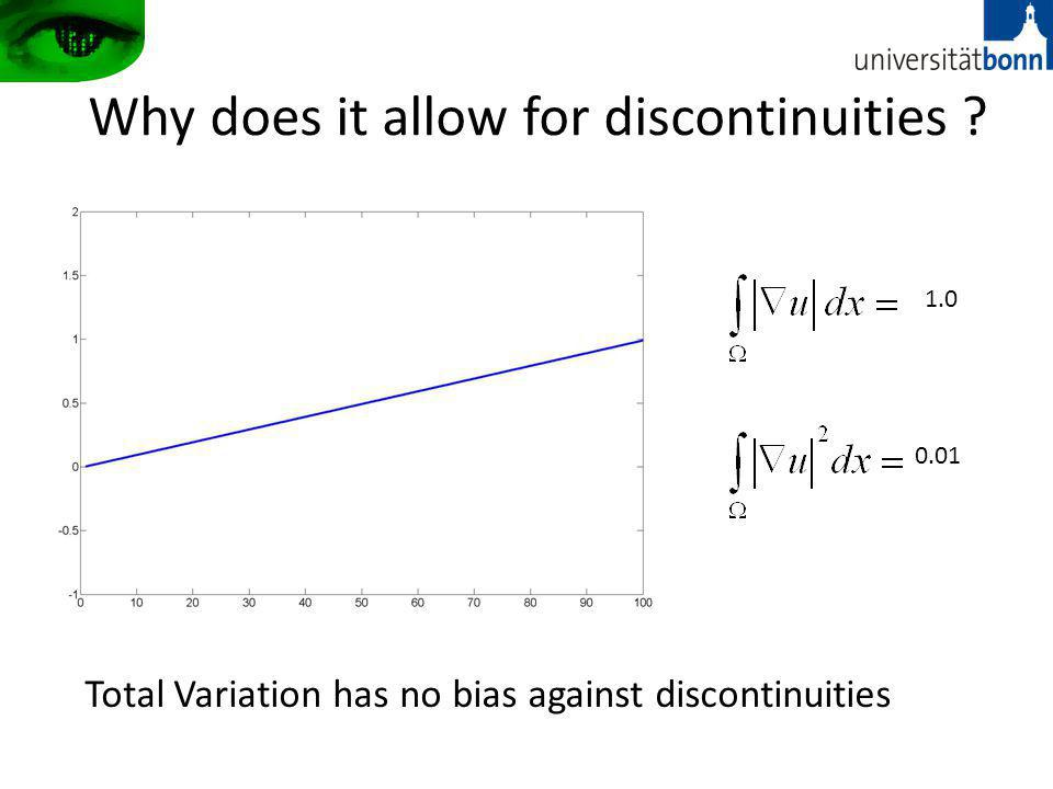 Why does it allow for discontinuities .