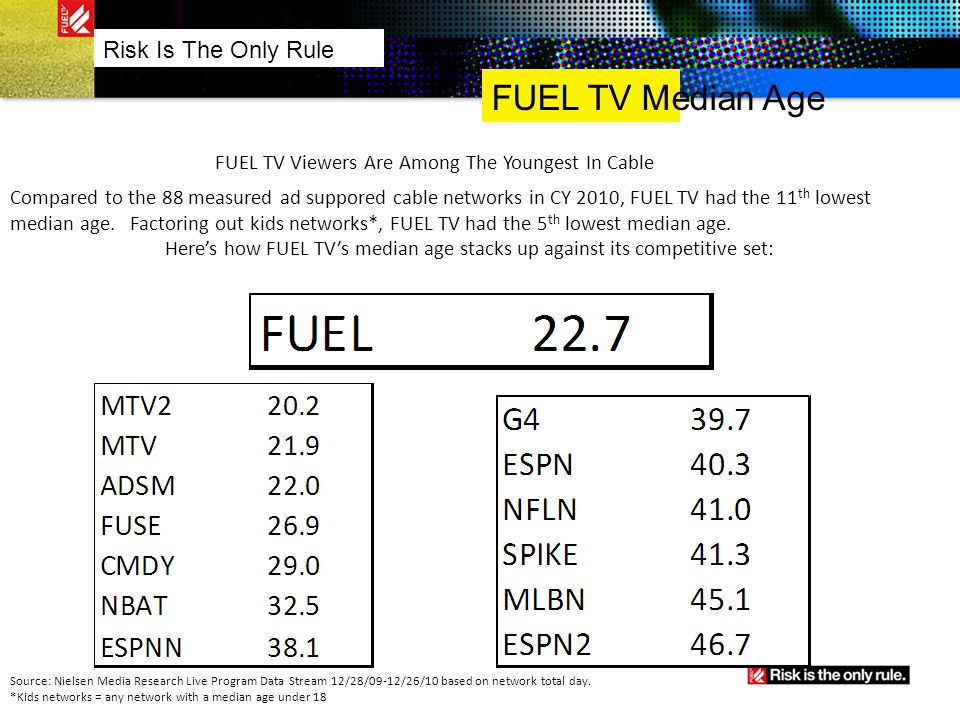 FUEL TV Median Age Risk Is The Only Rule FUEL TV Viewers Are Among The Youngest In Cable Source: Nielsen Media Research Live Program Data Stream 12/28