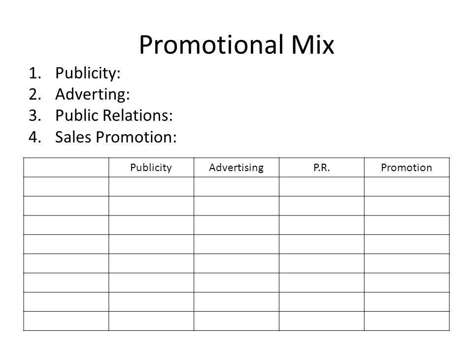 Promotional Mix 1.Publicity: 2.Adverting: 3.Public Relations: 4.Sales Promotion: PublicityAdvertisingP.R.Promotion