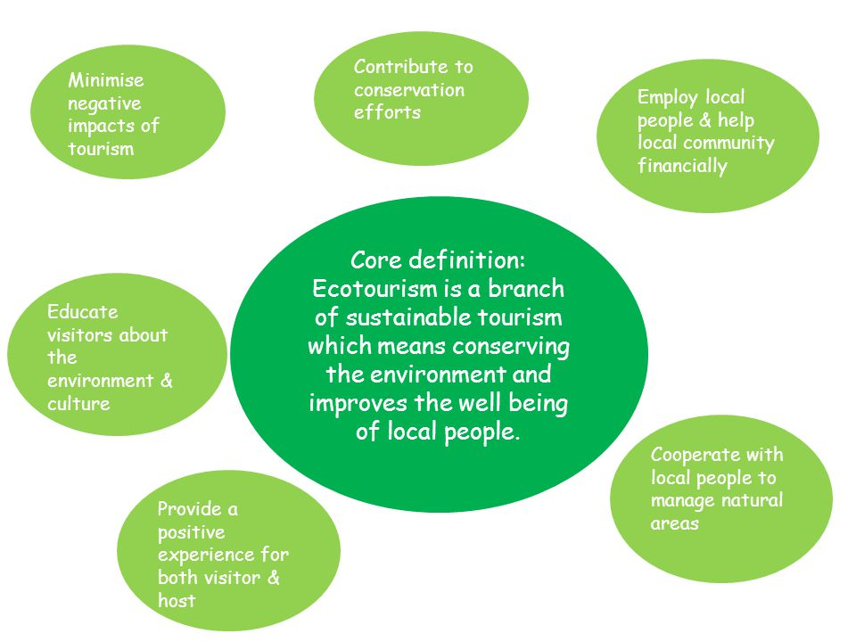 Core definition: Ecotourism is a branch of sustainable tourism which means conserving the environment and improves the well being of local people.