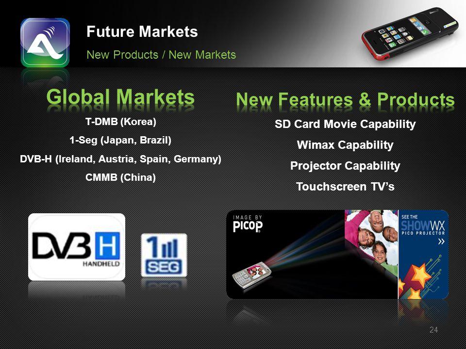 24 Future Markets New Products / New Markets
